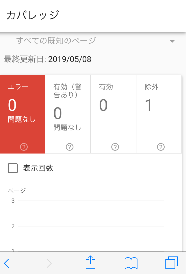 f:id:prarara:20190512050407p:plain
