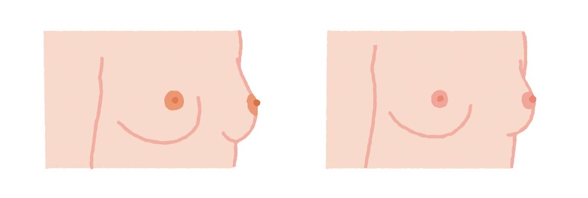 の ちくび 妊娠 かゆみ 中