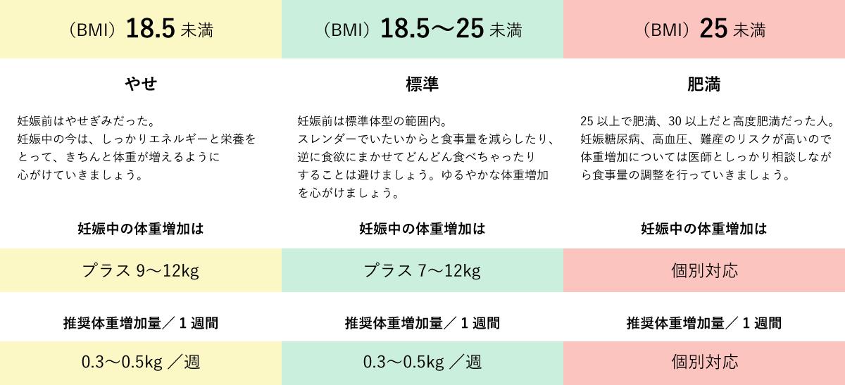 f:id:pre_akasugu:20200710102740p:plain