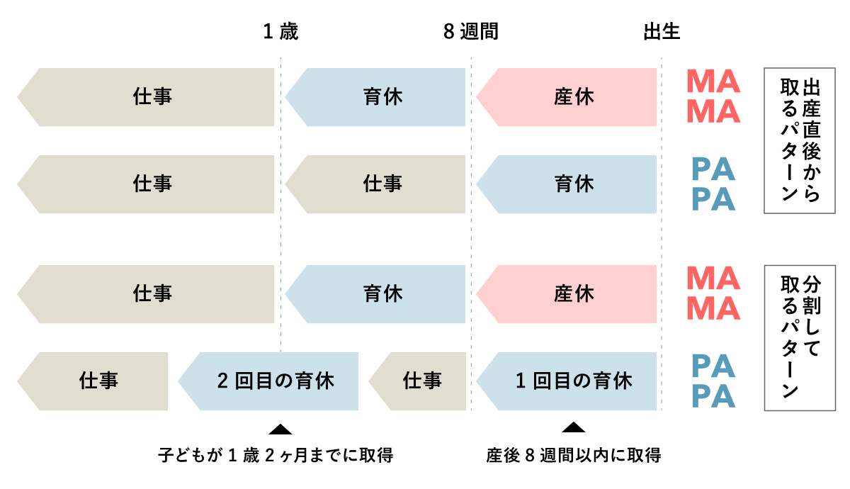 f:id:pre_akasugu:20200710172649p:plain