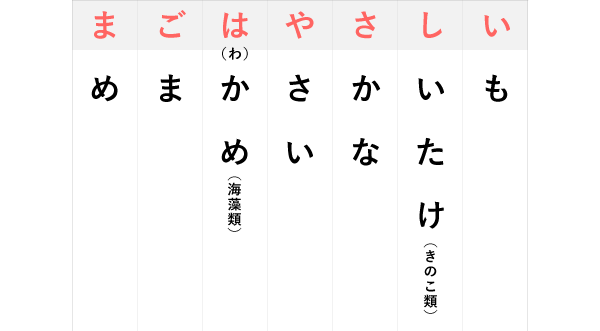 f:id:pre_akasugu:20200713180116p:plain
