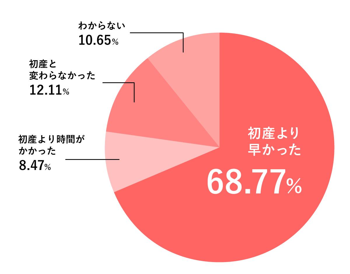 f:id:pre_akasugu:20200804135045p:plain