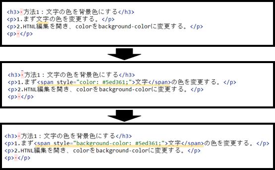 文字の背景色変更方法(初心者にもおすすめ)