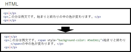 背景色の変更方法(簡単な方法)
