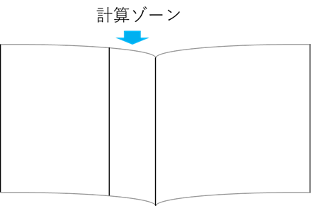 ノートを『綺麗にまとめる』方法