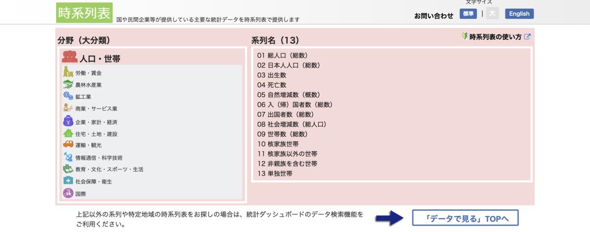 f:id:predora005:20210105222544p:plain