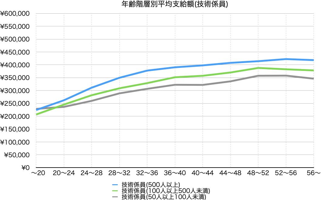 f:id:predora005:20210222235611p:plain