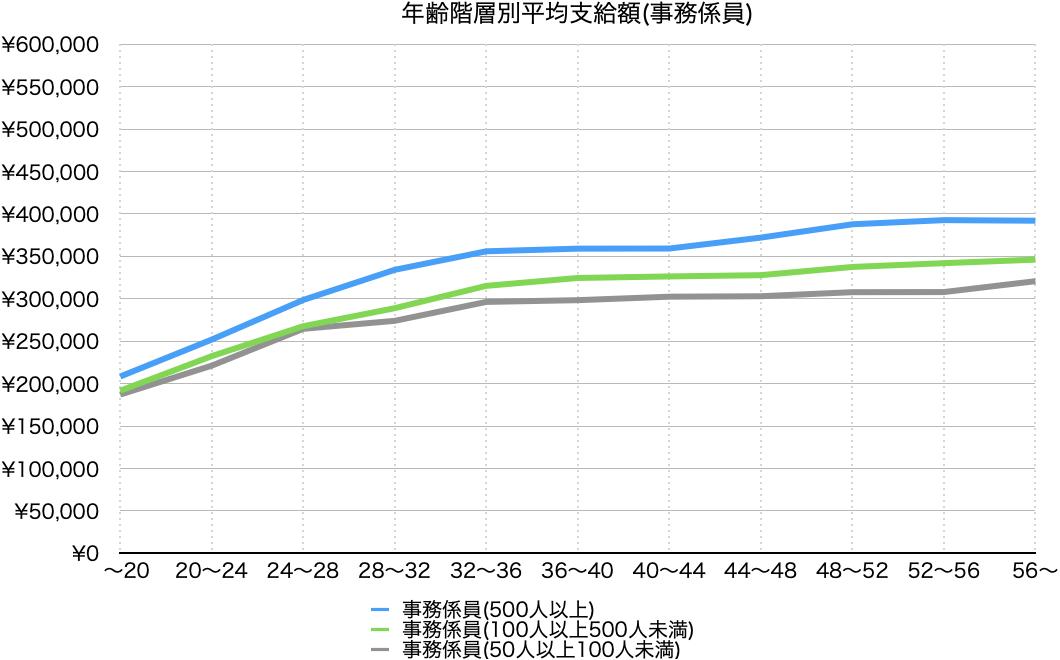 f:id:predora005:20210222235624p:plain