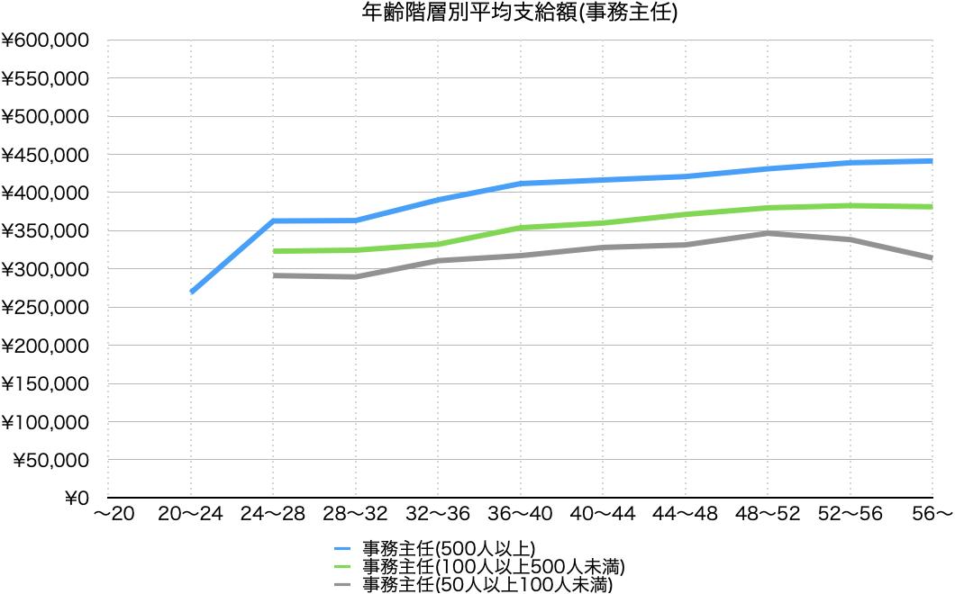 f:id:predora005:20210223001042p:plain