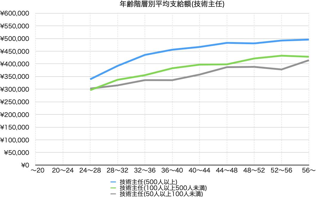 f:id:predora005:20210223001205p:plain