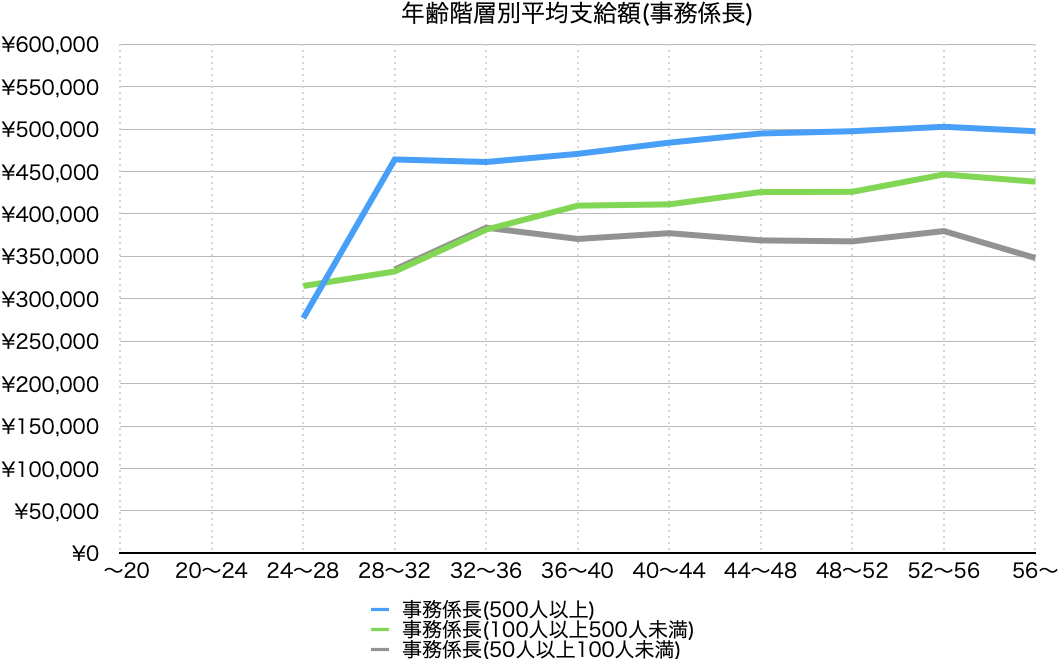 f:id:predora005:20210223001926p:plain