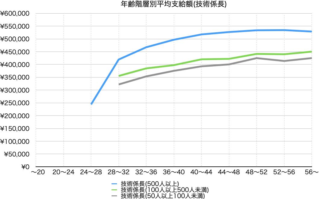 f:id:predora005:20210223002140p:plain