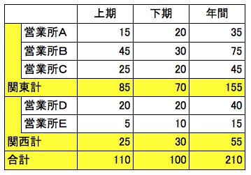 f:id:presen-sen-nin:20131210232240p:plain