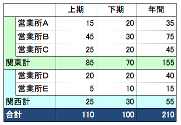 f:id:presen-sen-nin:20131210232243p:plain