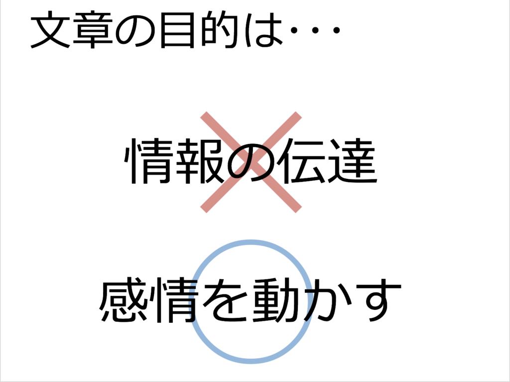 f:id:presen-sen-nin:20170717121046p:plain