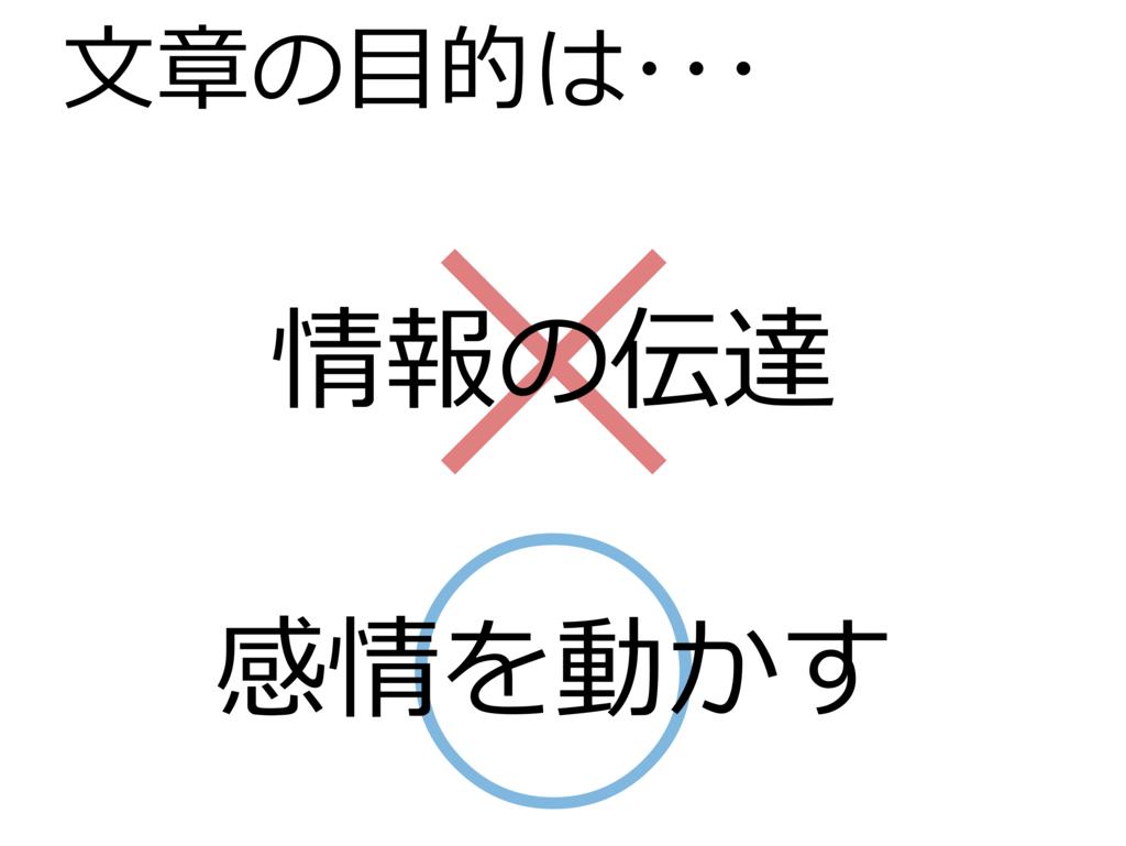 f:id:presen-sen-nin:20170717121729p:plain