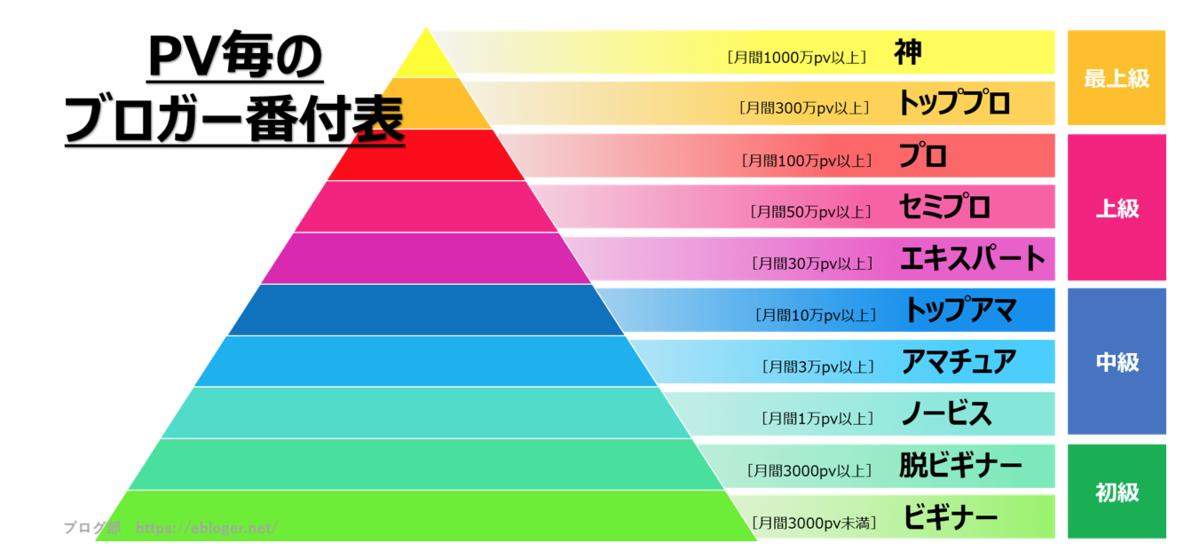 f:id:presen-sen-nin:20200308114040p:plain