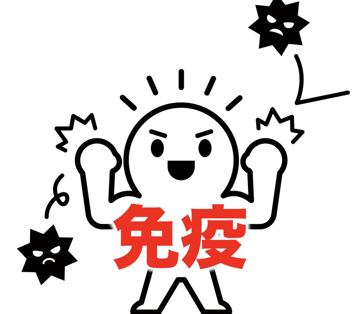 f:id:presen-sen-nin:20200408202737p:plain