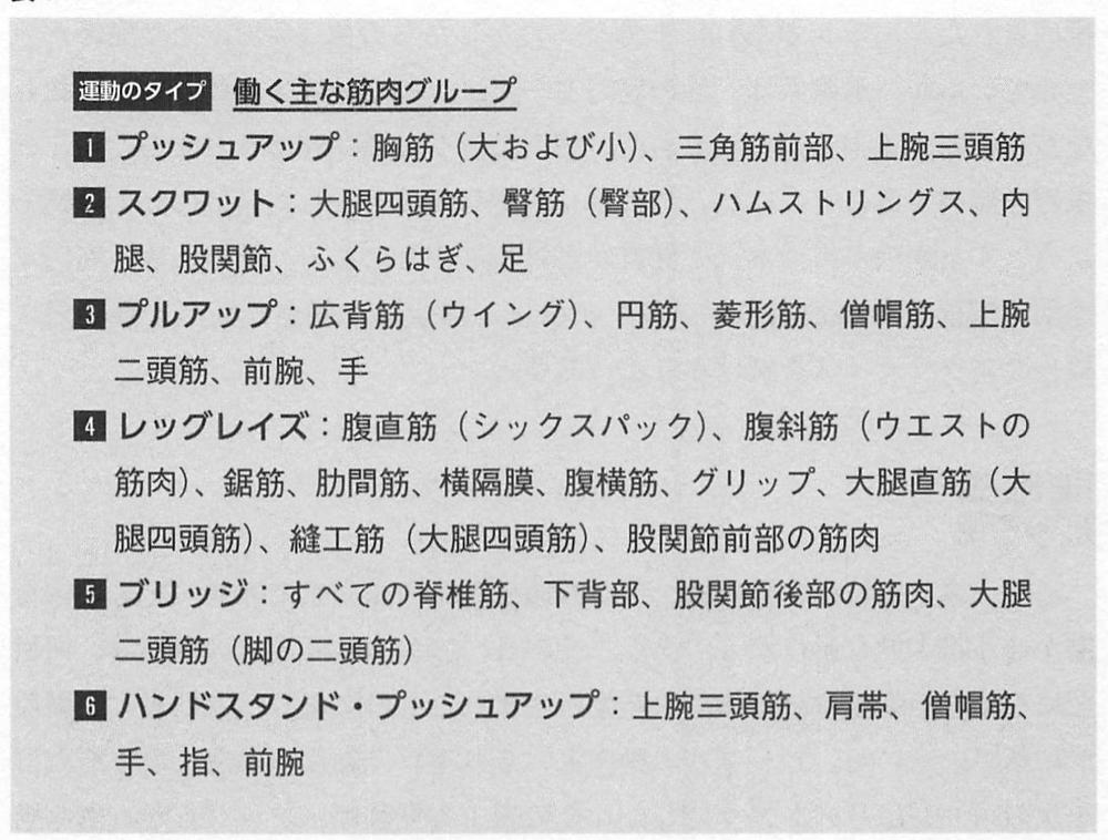 f:id:presen-sen-nin:20200423190759p:plain