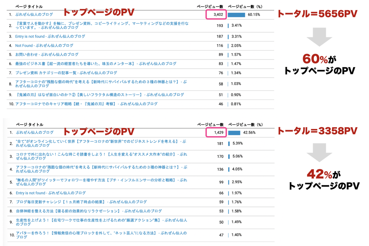 f:id:presen-sen-nin:20200502234223p:plain