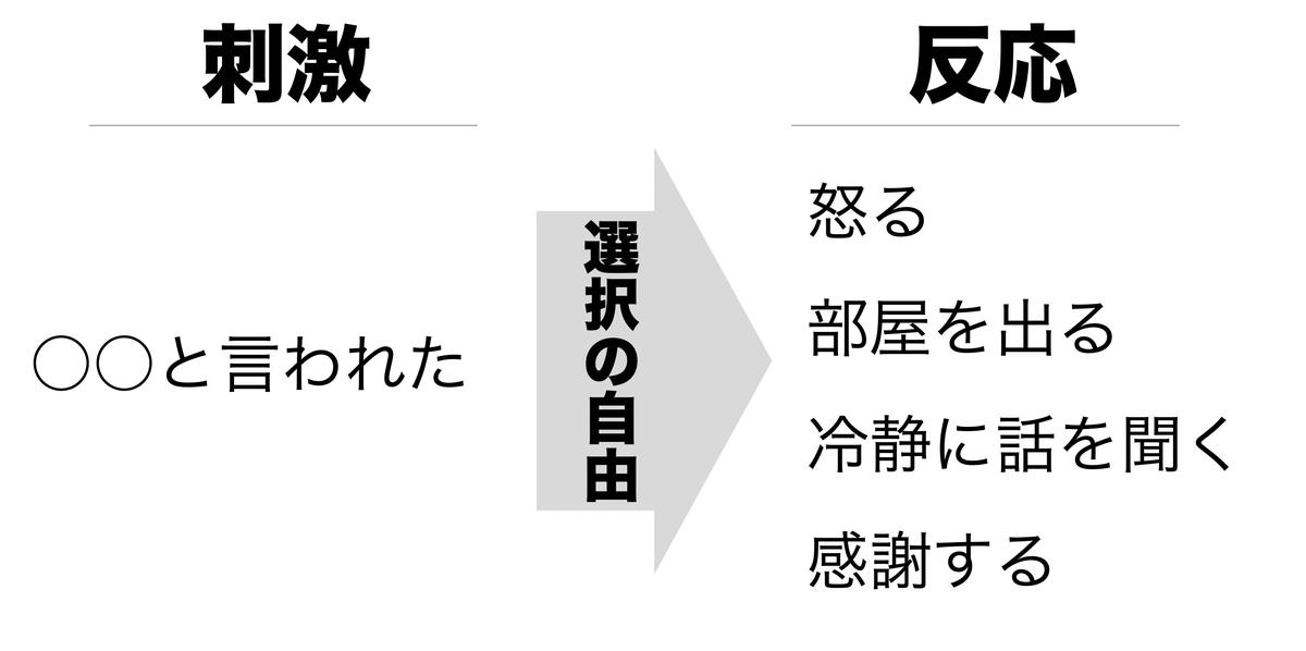 f:id:presen-sen-nin:20200608203129j:plain