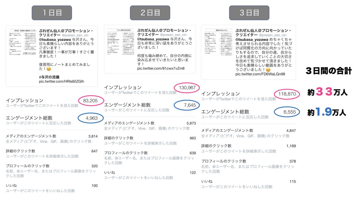 f:id:presen-sen-nin:20200613005934p:plain
