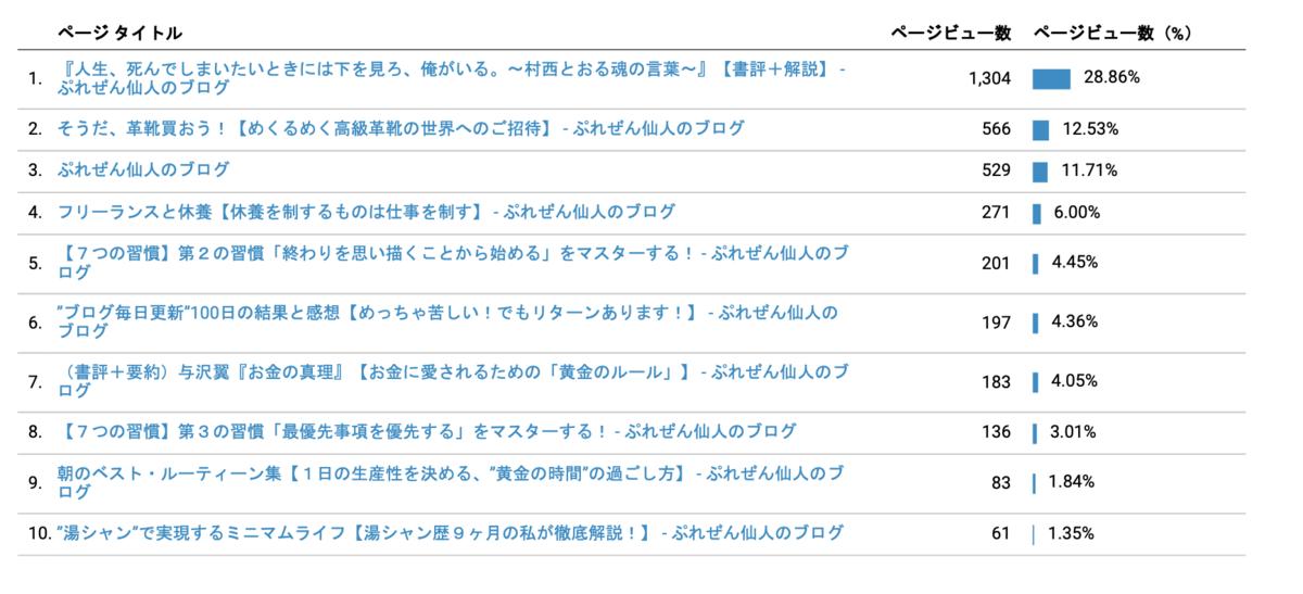 f:id:presen-sen-nin:20200706154033p:plain