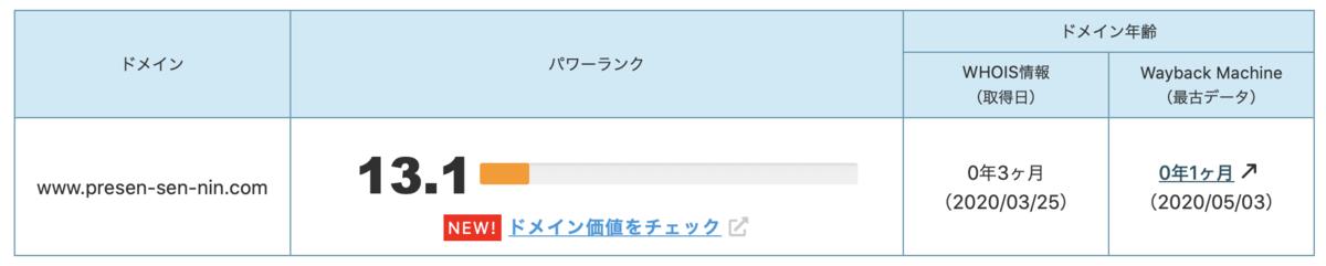 f:id:presen-sen-nin:20200706184104p:plain
