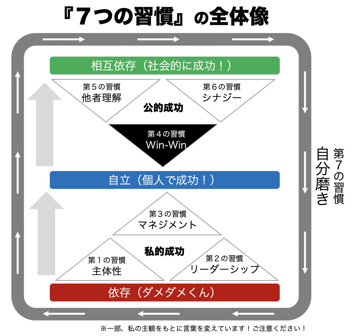 f:id:presen-sen-nin:20200708111601p:plain