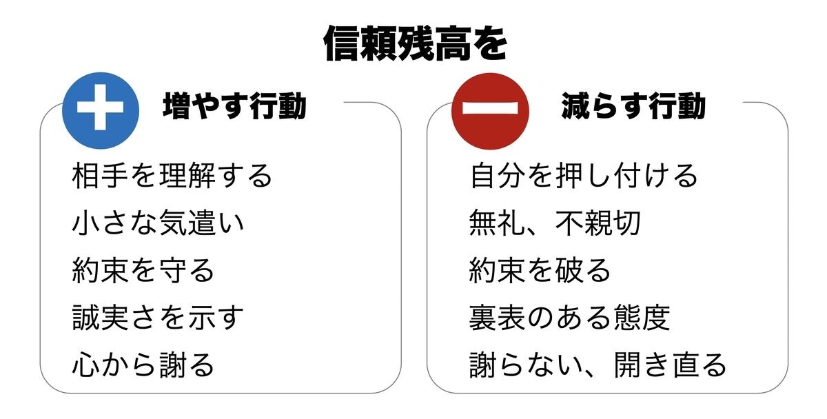 f:id:presen-sen-nin:20200709185835j:plain