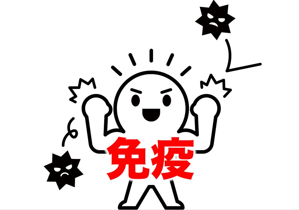 f:id:presen-sen-nin:20200719191914p:plain