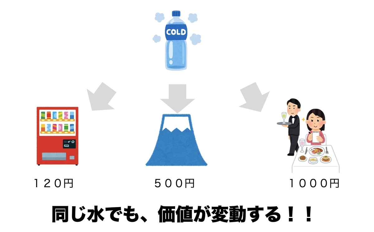 f:id:presen-sen-nin:20200727233436j:plain