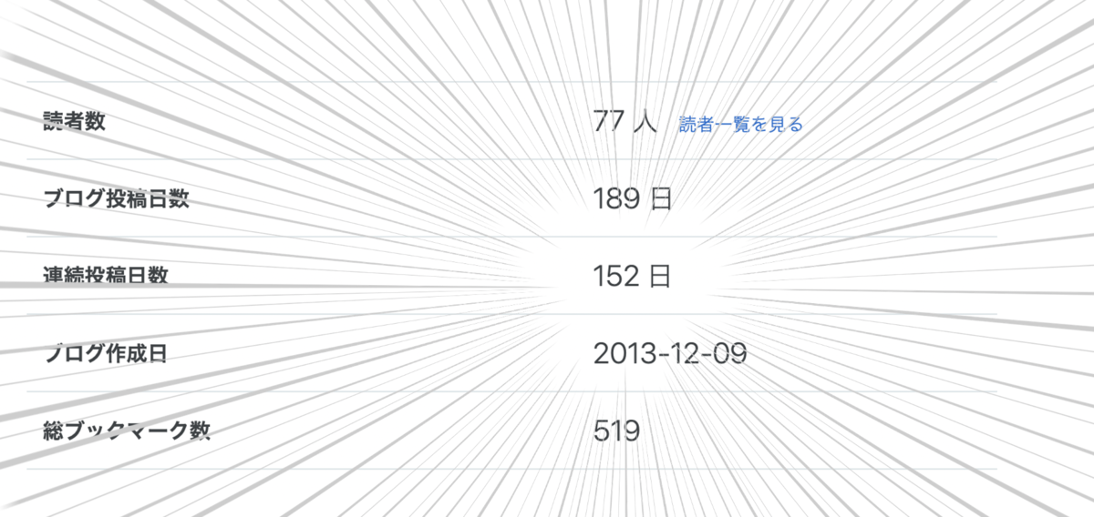 f:id:presen-sen-nin:20200731134437p:plain