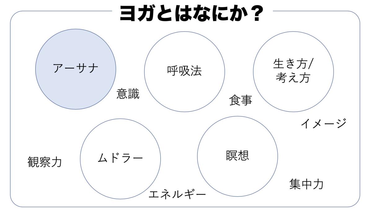 f:id:presen-sen-nin:20200801174822p:plain