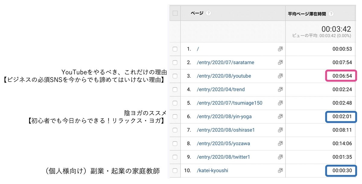 f:id:presen-sen-nin:20200804223232j:plain