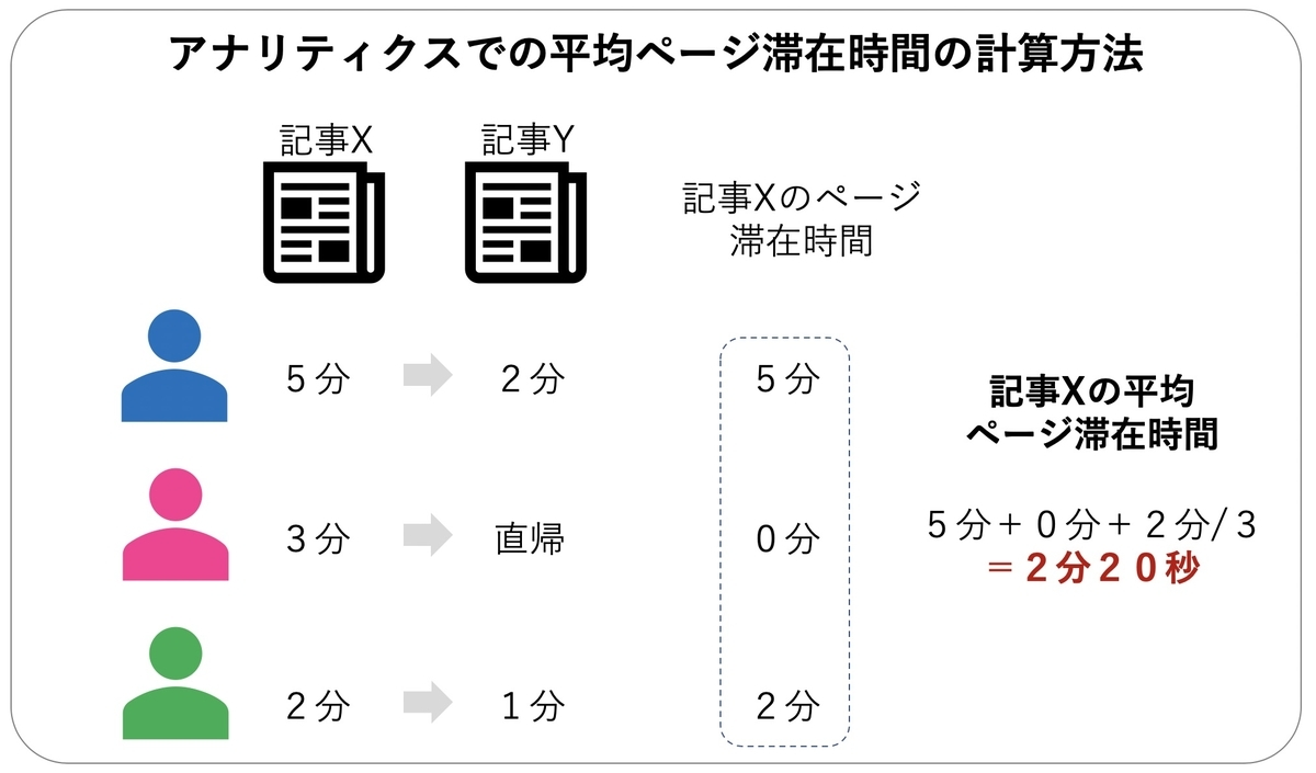 f:id:presen-sen-nin:20200805102324j:plain