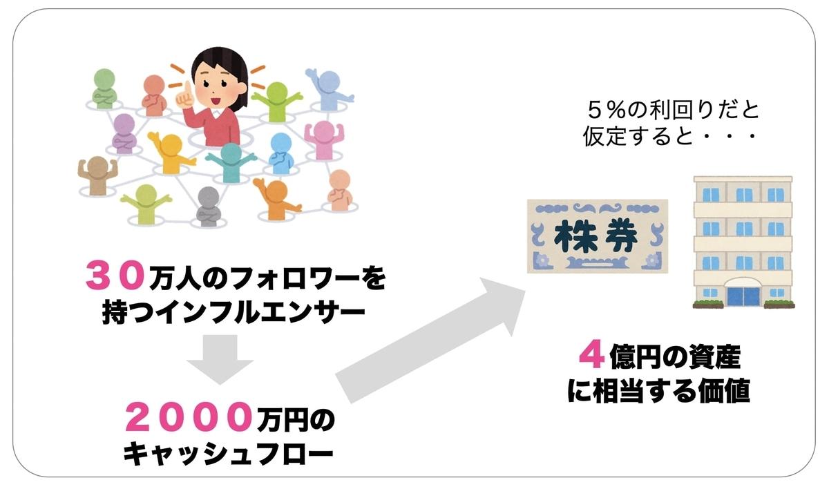 f:id:presen-sen-nin:20200807200725j:plain