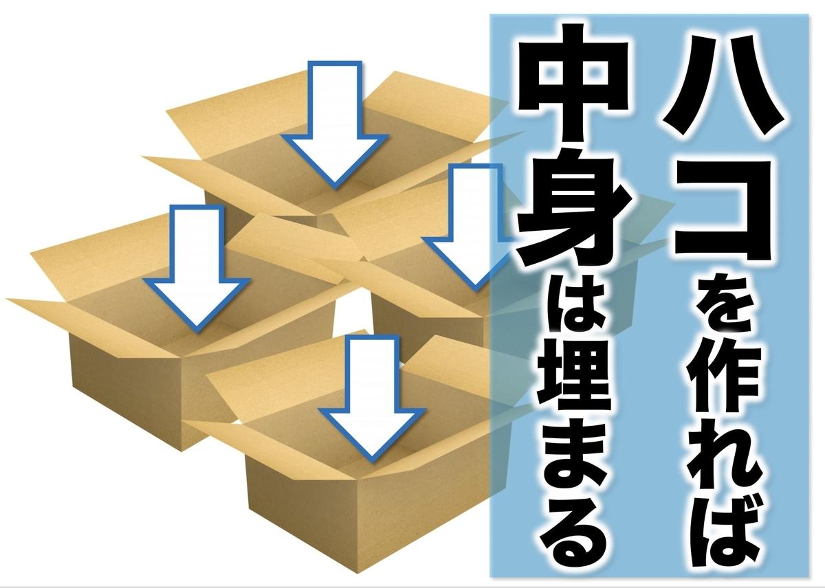 f:id:presen-sen-nin:20200812110822j:plain