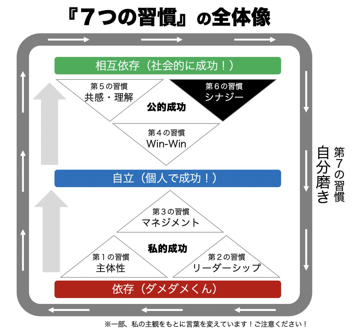 f:id:presen-sen-nin:20200831164831p:plain