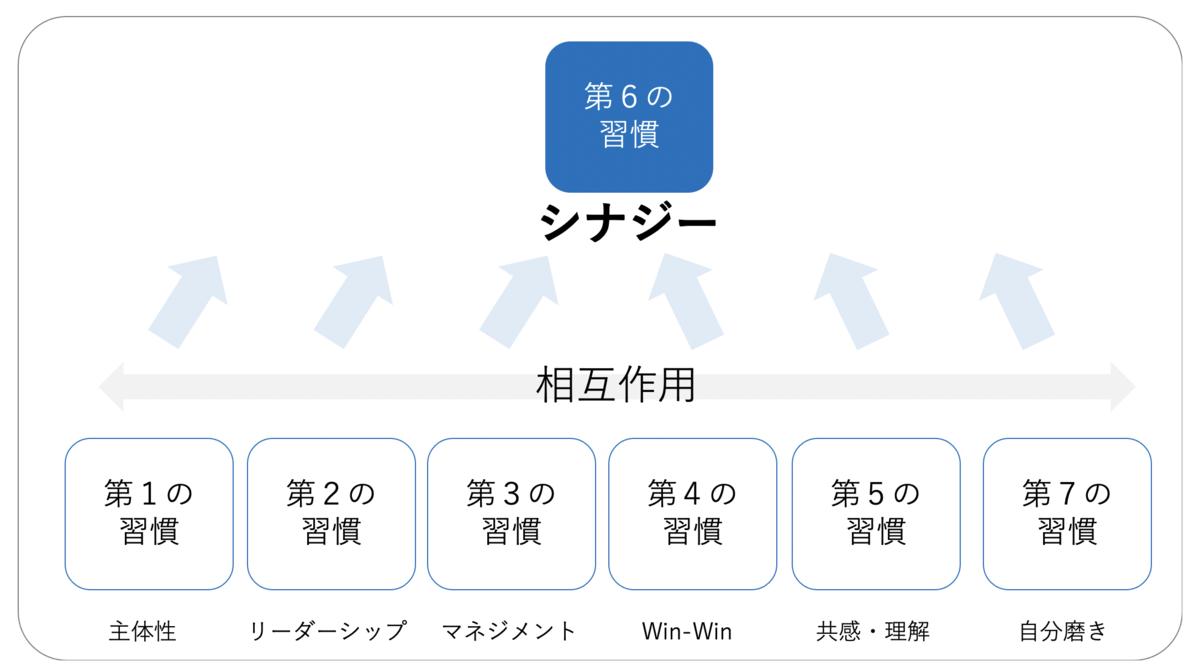 f:id:presen-sen-nin:20200831164923p:plain