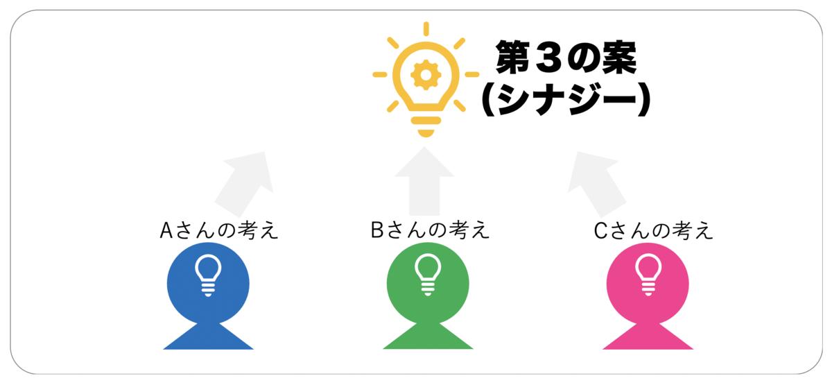 f:id:presen-sen-nin:20200831165641p:plain