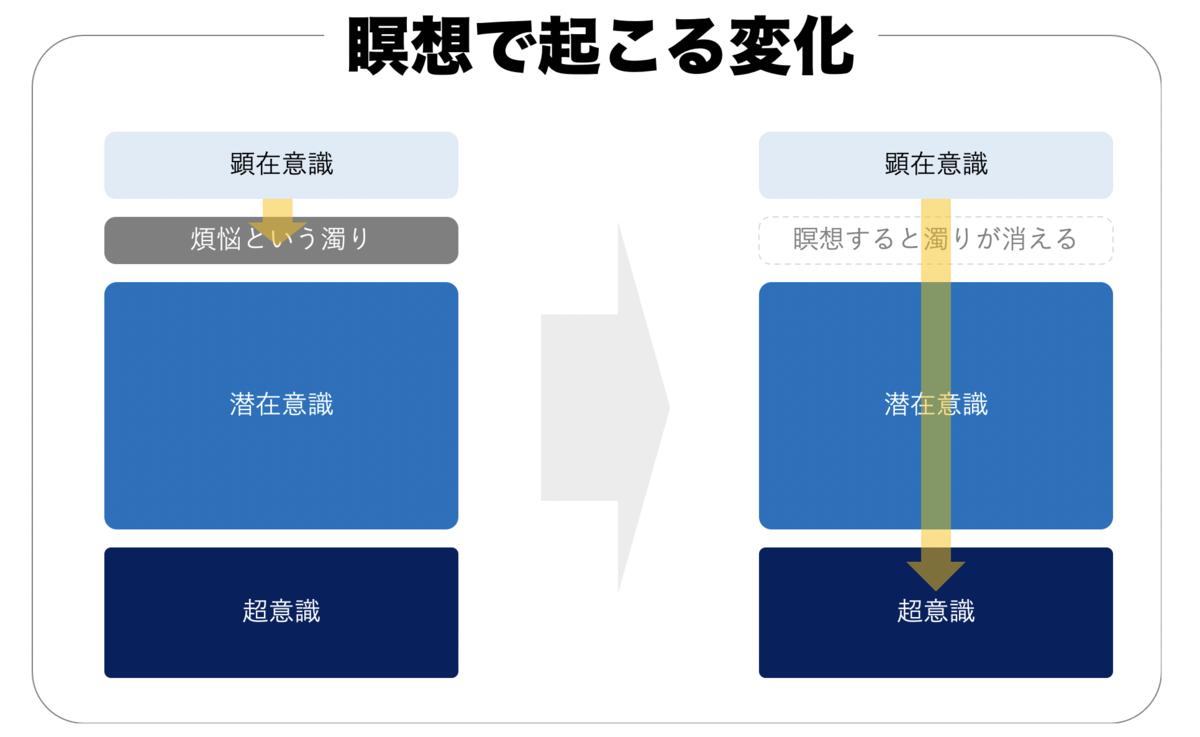 f:id:presen-sen-nin:20200911205337p:plain