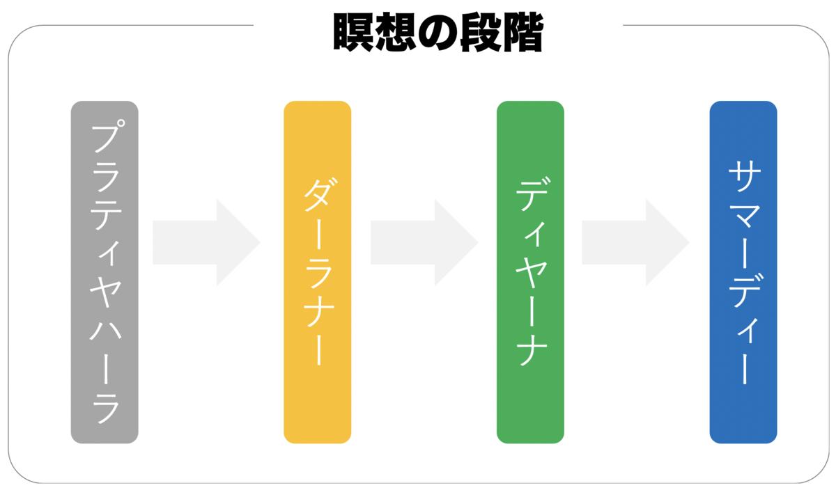 f:id:presen-sen-nin:20200912020454p:plain