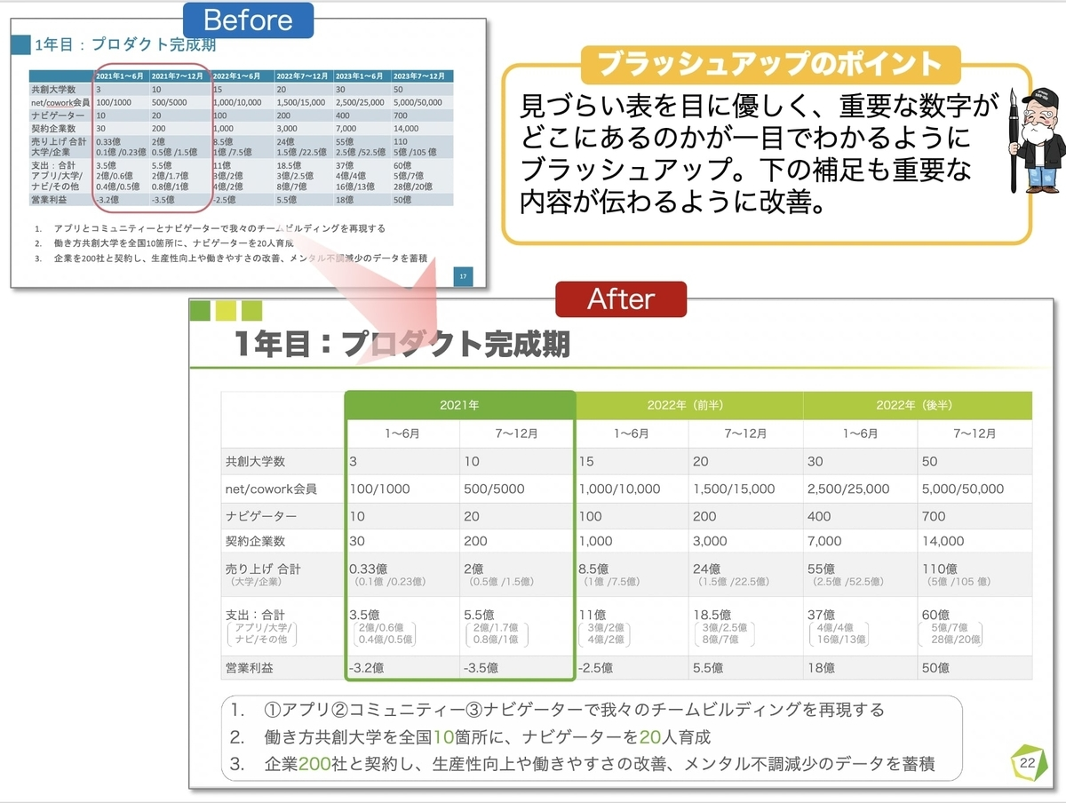 f:id:presen-sen-nin:20200923183126j:plain