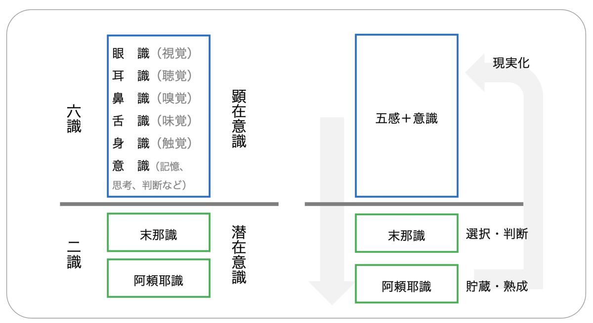 f:id:presen-sen-nin:20201010183611p:plain