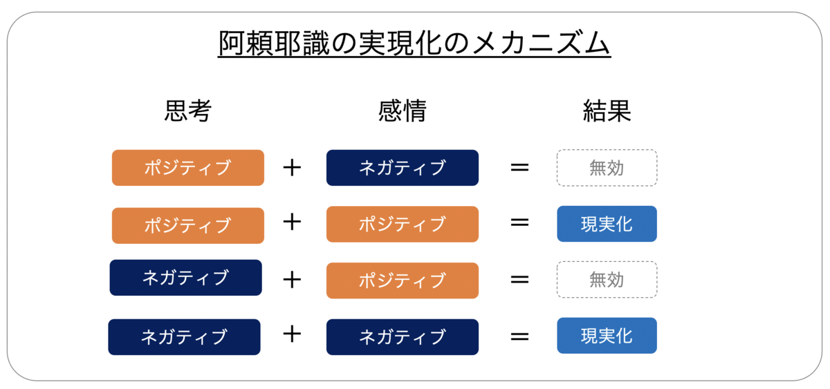 f:id:presen-sen-nin:20201010184912p:plain