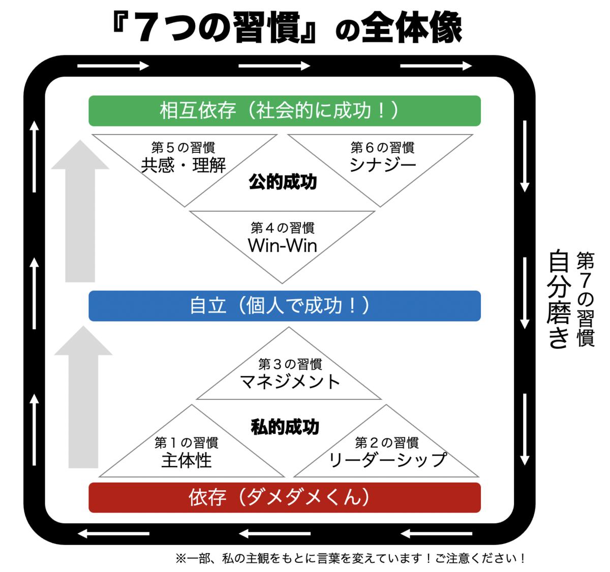 f:id:presen-sen-nin:20201015182040p:plain