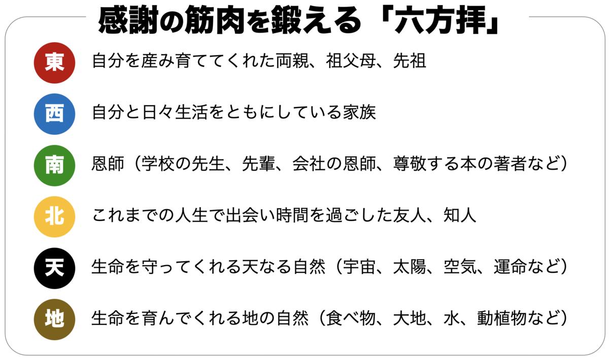 f:id:presen-sen-nin:20201120135809p:plain