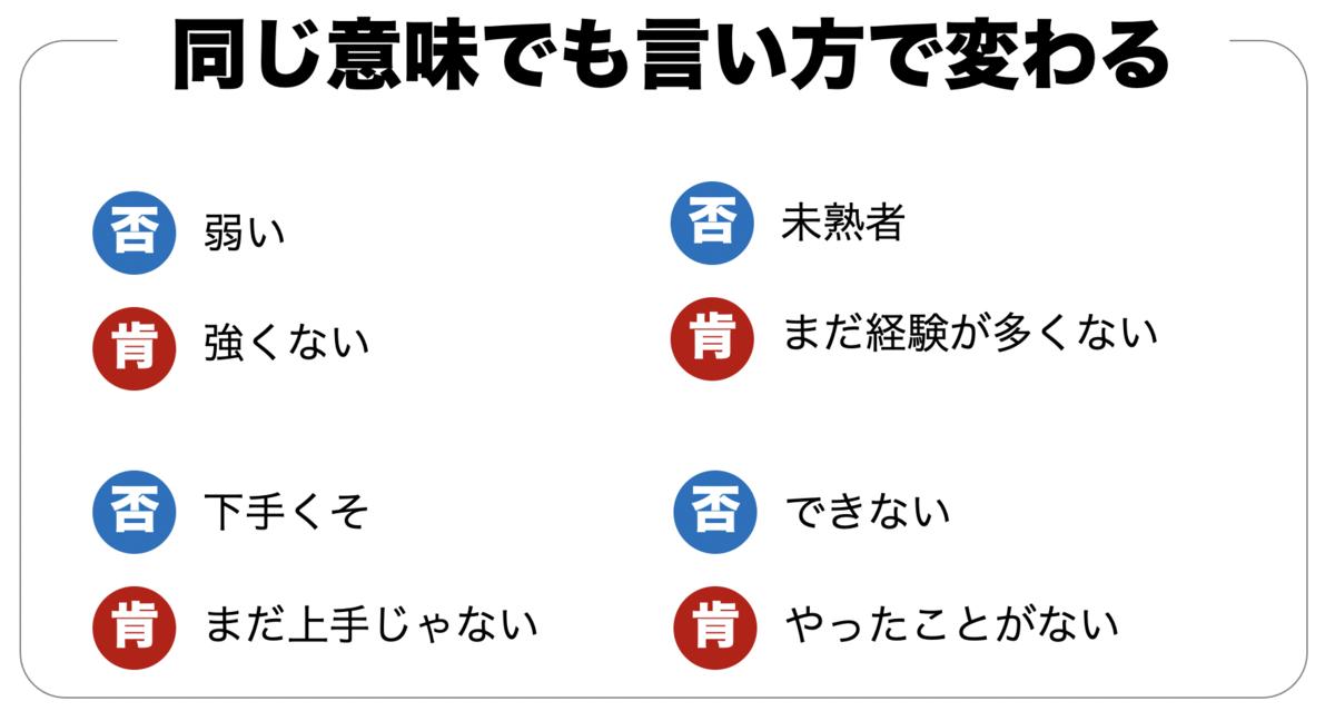 f:id:presen-sen-nin:20201127111315p:plain