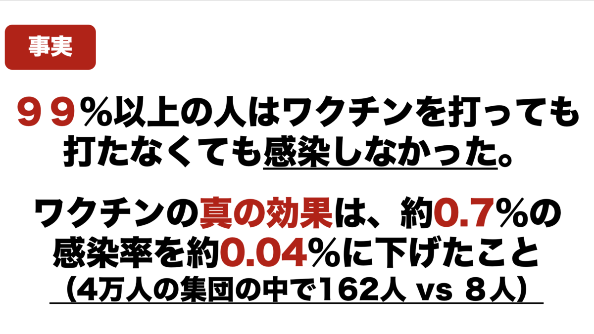 f:id:presen-sen-nin:20210706154901p:plain